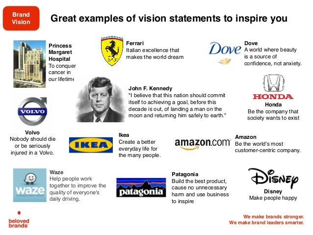 We make brands stronger. We make brand leaders smarter. Princess Margaret Hospital To conquer cancer in our lifetime. Grea...