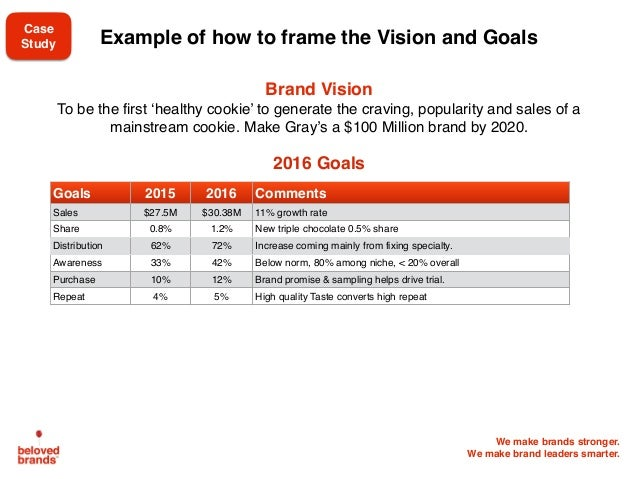 We make brands stronger. We make brand leaders smarter. Brand Vision To be the first 'healthy cookie' to generate the crav...