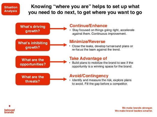 """We make brands stronger. We make brand leaders smarter. Knowing """"where you are"""" helps to set up what you need to do next, ..."""