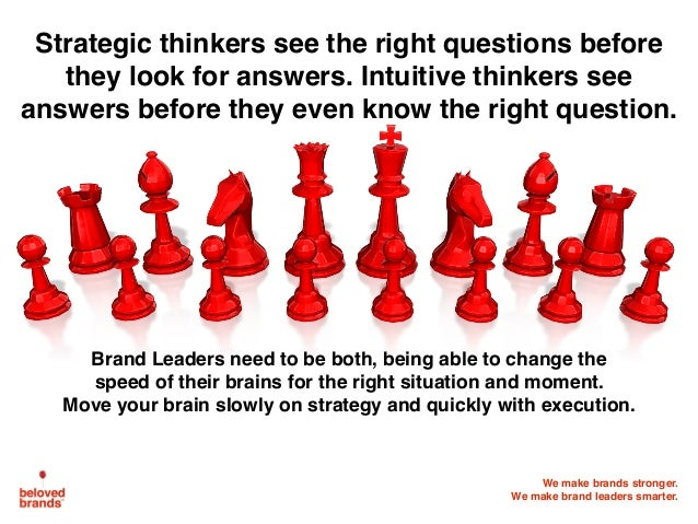 Strategic thinkers see the right questions before they look for answers. Intuitive thinkers see answers before they even k...