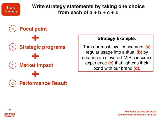 We make brands stronger. We make brand leaders smarter. Focal point Market Impact a c b Performance Resultd Strategic prog...
