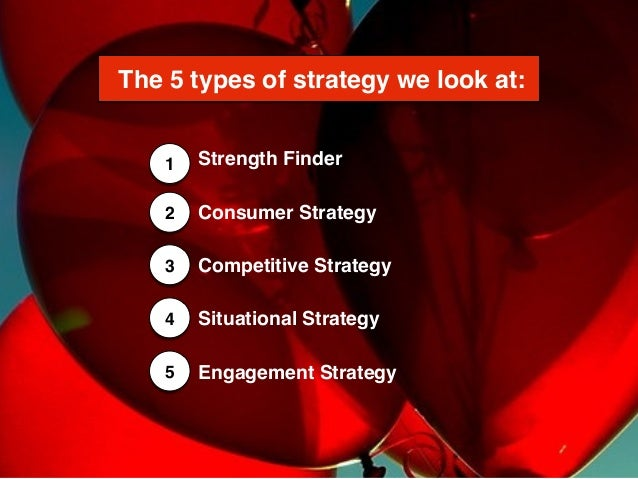 We make brands stronger. We make brand leaders smarter. Strength Finder Consumer Strategy Competitive Strategy Situational...