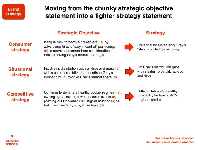 We make brands stronger. We make brand leaders smarter. Moving from the chunky strategic objective statement into a tighte...