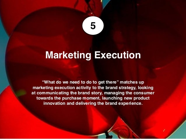 """5 """"What do we need to do to get there"""" matches up marketing execution activity to the brand strategy, looking at communica..."""