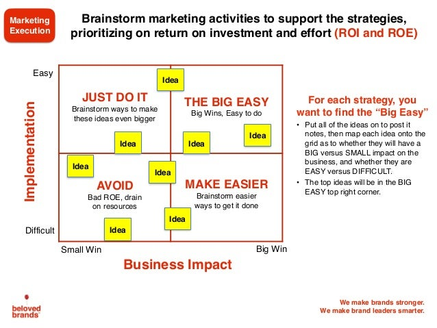 We make brands stronger. We make brand leaders smarter. JUST DO IT Brainstorm ways to make these ideas even bigger THE BIG...