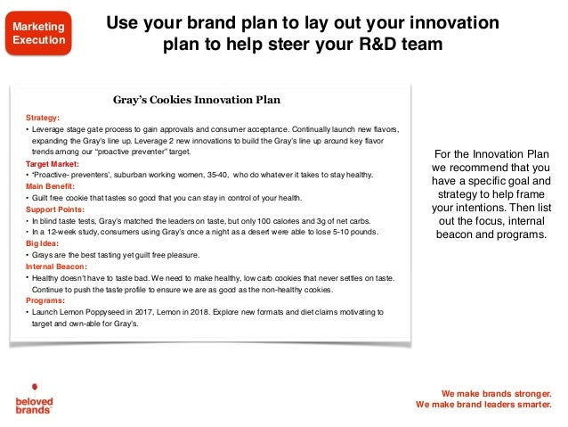 We make brands stronger. We make brand leaders smarter. Use your brand plan to lay out your innovation plan to help steer ...