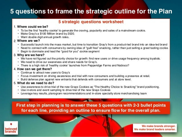 We make brands stronger. We make brand leaders smarter. 5 strategic questions worksheet 1. Where could we be? • To be the...