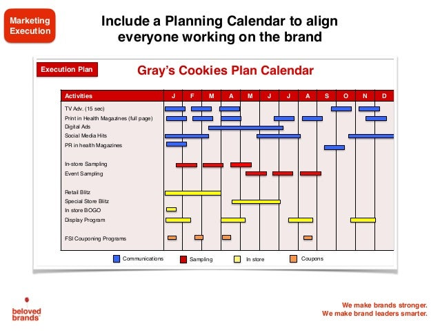 We make brands stronger. We make brand leaders smarter. Include a Planning Calendar to align everyone working on the brand...