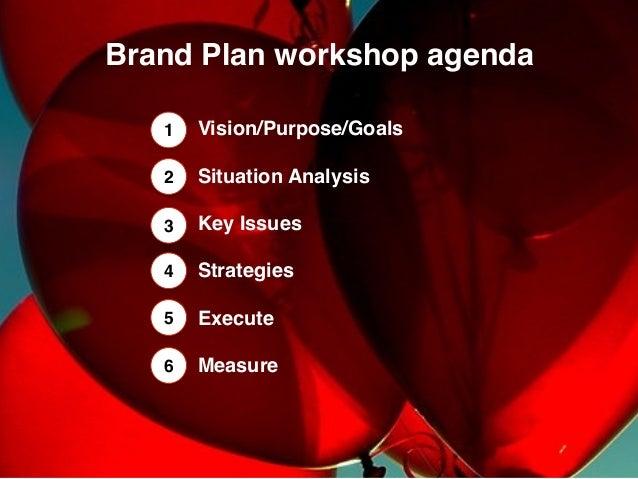 Brand Plan workshop agenda Vision/Purpose/Goals Situation Analysis Key Issues Strategies Execute Measure 1 2 4 5 6 3