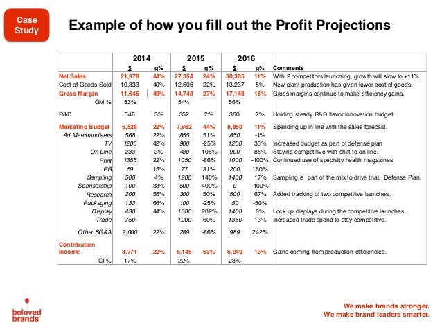 We make brands stronger. We make brand leaders smarter. Example of how you fill out the Profit Projections 2014 2015 2016 ...