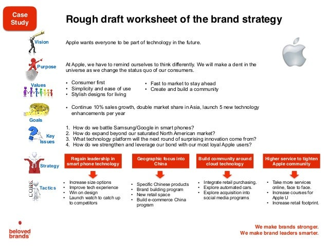 We make brands stronger. We make brand leaders smarter. Purpose Strategy Rough draft worksheet of the brand strategy Visio...