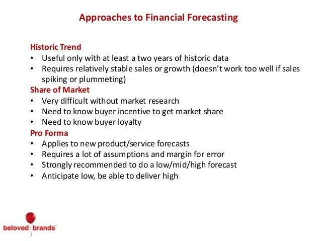 How to do Forecasting