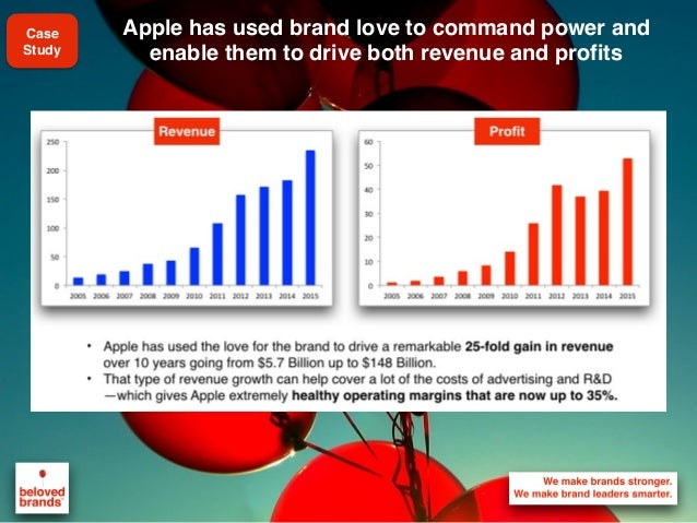 We make brands stronger. We make brand leaders smarter. Apple has used brand love to command power and enable them to driv...