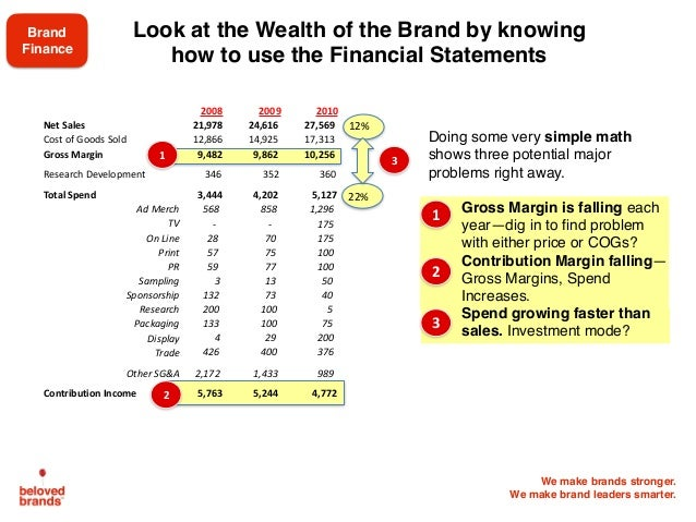 We make brands stronger. We make brand leaders smarter. Doing some very simple math shows three potential major problems r...
