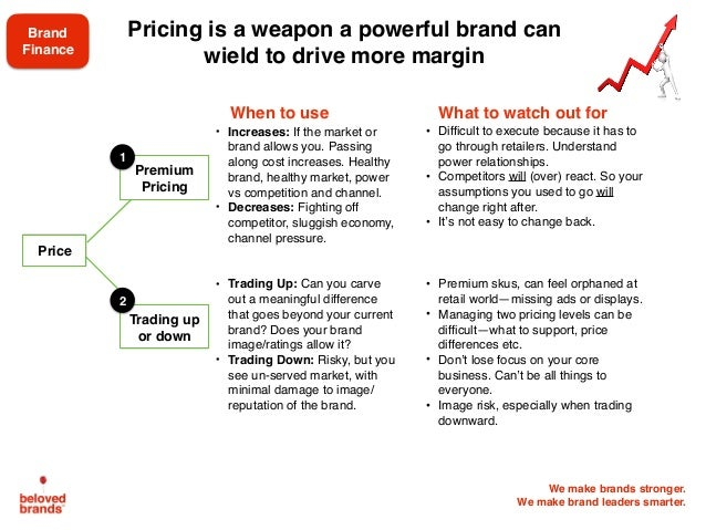 We make brands stronger. We make brand leaders smarter. Pricing is a weapon a powerful brand can wield to drive more margi...