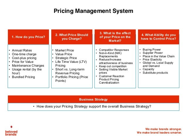 We make brands stronger. We make brand leaders smarter. Pricing Management System • Annual Rates • One-time charge • Cost-...