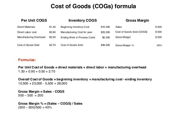 Cost of Goods (COGs) formula Direct Materials $1.30 Direct Labor cost $0.90 Manufacturing Overhead $0.50  Cost of Goods S...
