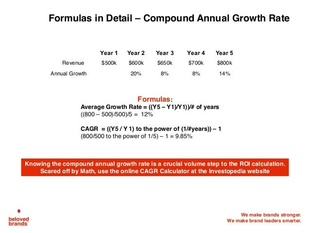We make brands stronger. We make brand leaders smarter. Formulas in Detail – Compound Annual Growth Rate Knowing the compo...