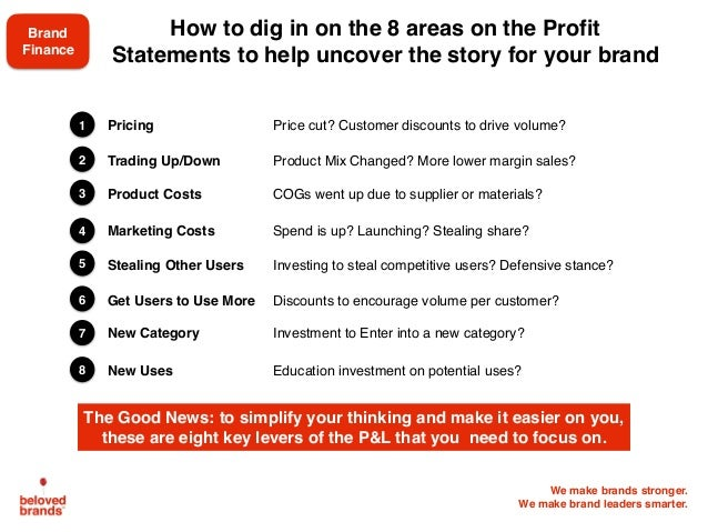 We make brands stronger. We make brand leaders smarter. How to dig in on the 8 areas on the Profit Statements to help unco...
