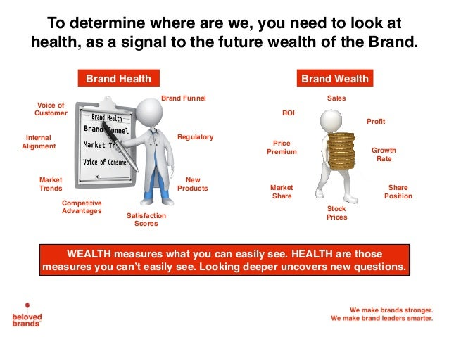 We make brands stronger. We make brand leaders smarter. To determine where are we, you need to look at health, as a signal...
