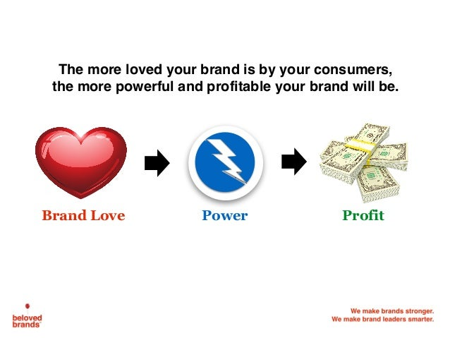 The more loved your brand is by your consumers, the more powerful and profitable your brand will be. Brand Love ProfitPower