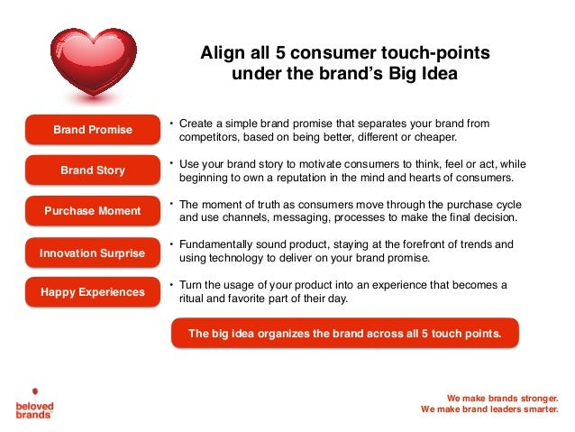 apple positioning statement Brand positioning strategy is about finding a right place for a brand in market  place  for example, apple and windows both are well known brand  as  people are willing to spend buck on ipod, hdtv to make style statement and not  clothes.