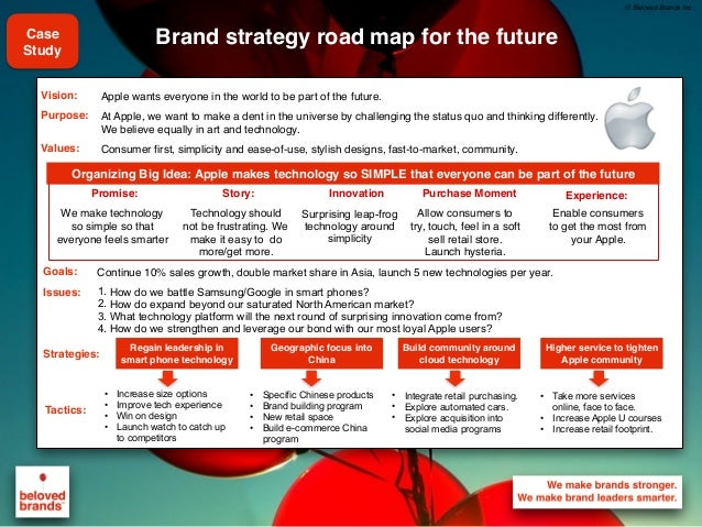 market entry strategy for apple company in china Analysis of apple inc business strategic unit (ipad of apple company and analyses the company had to device a well thought-out market entry strategy apple.