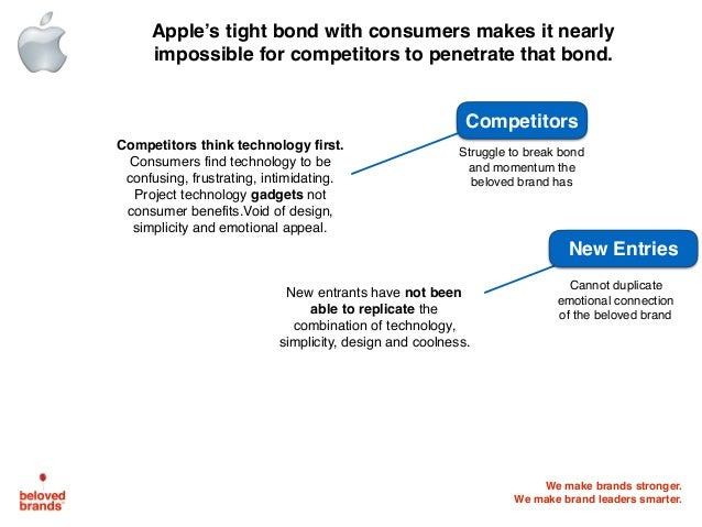 Apple's iPhone Launch: A Case Study in Effective Marketing