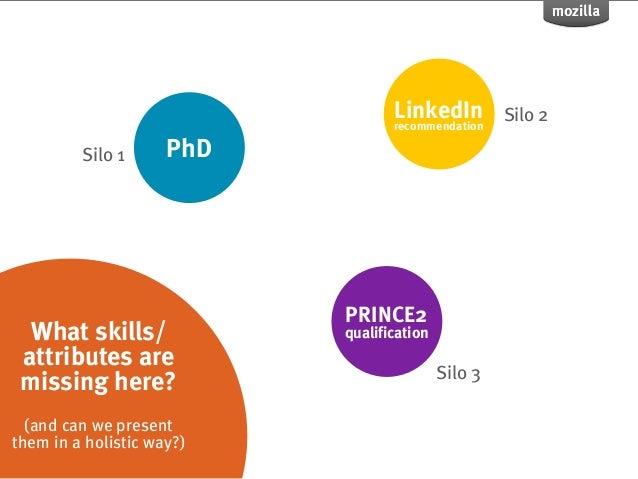 LinkedIn                                  recommendation                                                    Silo 2        ...
