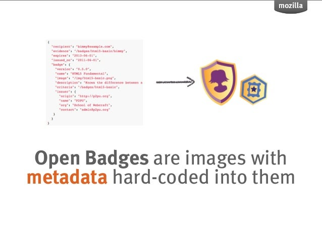 Open Badges are images withmetadata hard-coded into them
