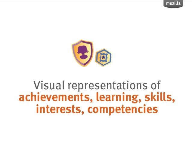 Visual representations ofachievements, learning, skills,   interests, competencies