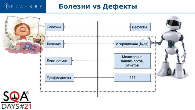 Профилактика дефектов Slide 2