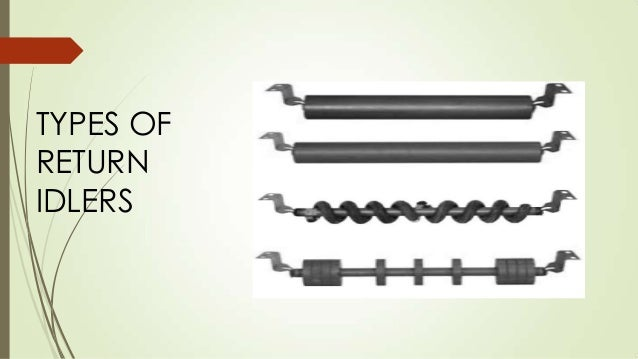 Manual Screw Take Up:  The most commonly used manual take up is the screw take up. In a screw take up system the take up ...