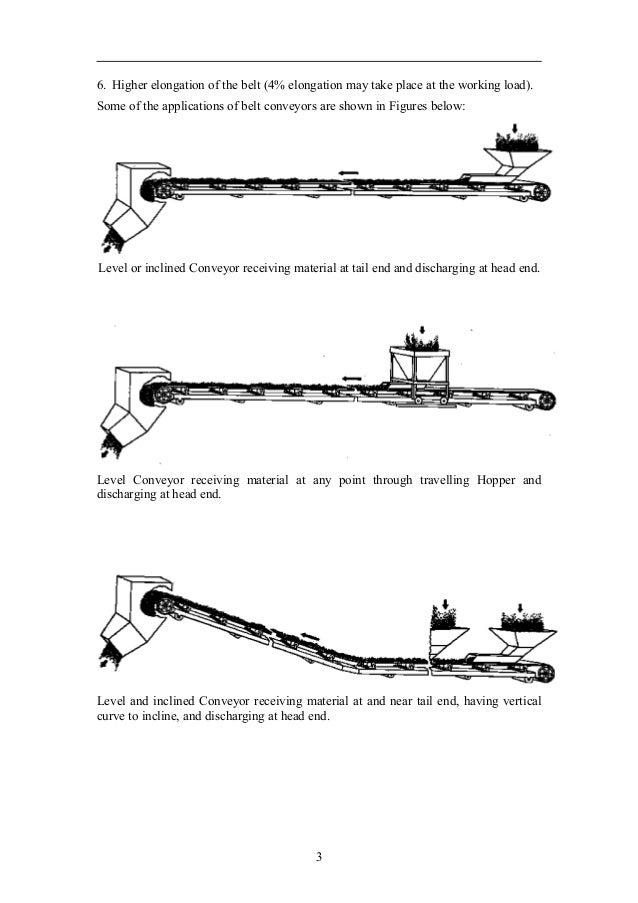 belt conveyor design calculations pdf