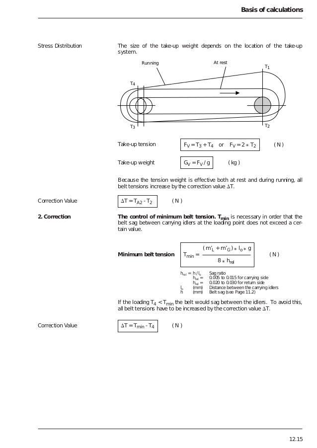 Conveyor Belt Calculation Pdf