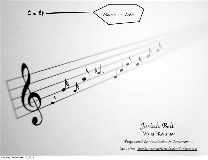C = B#                      Music = Life                                                                                  ...