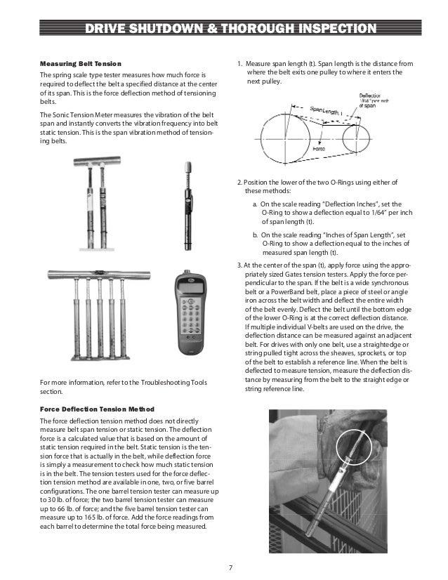19 New Gates Belt Tension Calculator