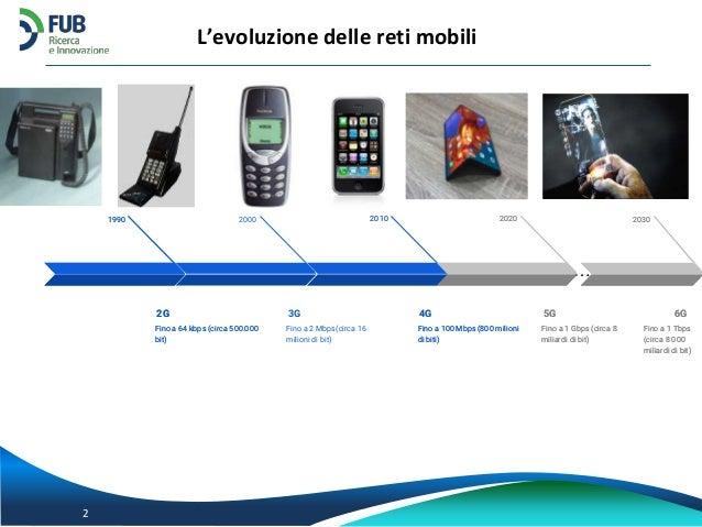 Alessio Beltrame 5g #digit19 Pin Prato 14-15 marzo Slide 2