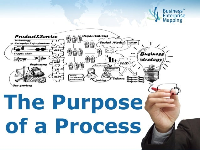The Purpose  of a Process