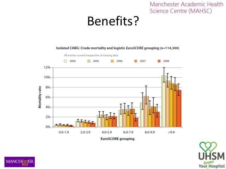 Benefits?<br />