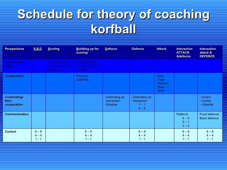 Schedule for theory of coaching korfball 8 – 8 4 – 4 1 - 1 8 – 8 4 – 4 1 - 1  8 – 8 4 – 4 1 - 1  8 – 8 4 – 4 1 - 1  8 –...