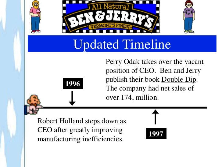 ben and jerry corporate culture Ben & jerry's homemade inc company research & investing information find executives and the latest company news.