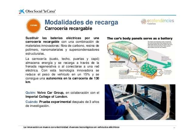 la innovaci243n se mueve con la electricidad