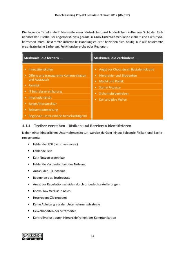 Gemütlich Informelle Berichtsvorlage Ideen - Beispiel Anschreiben ...