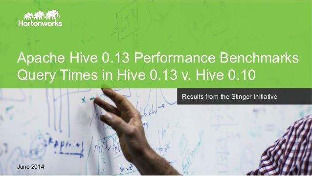 Page 1 © Hortonworks Inc. 2011 – 2014. All Rights Reserved Apache Hive 0.13 Performance Benchmarks Query Times in Hive 0.1...