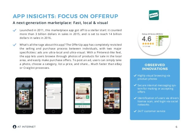 Local Sales Apps >> Mobile App Benchmark Top 10 Mobile Shopping Apps In The Us