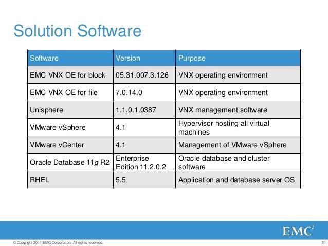 VMAX vs VSP