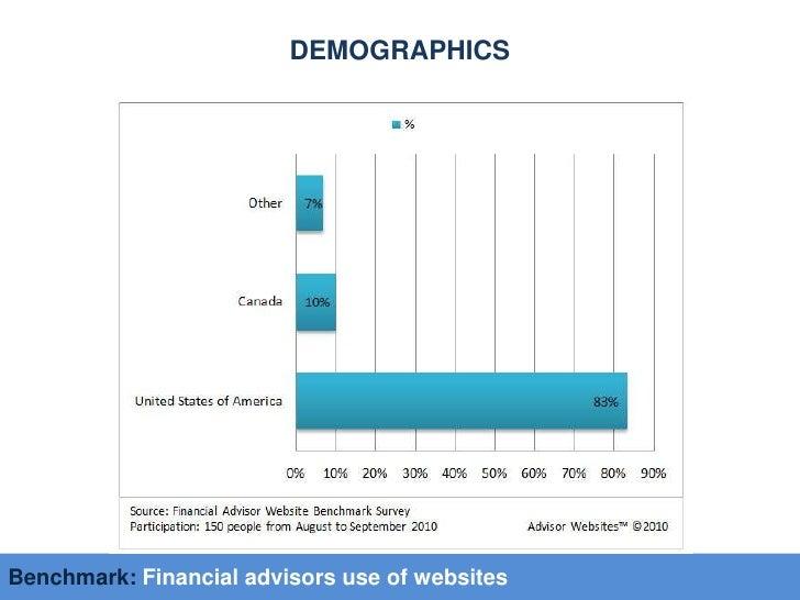 Benchmark: financial advisors use of websites Slide 3