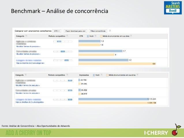 Benchmark  –  Análise  de  concorrência   Fonte:  Análise  de  Concorrência  –  Aba  Oportunidades ...