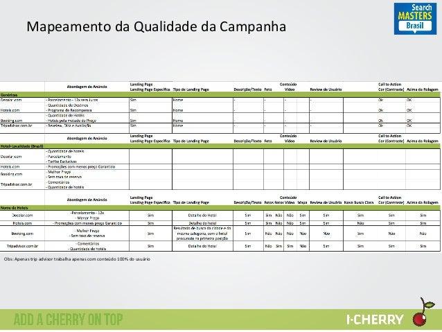 Mapeamento  da  Qualidade  da  Campanha   Obs:  Apenas  trip  advisor  trabalha  apenas  com  cont...